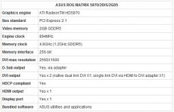 Характеристики Asus Matrix 5870