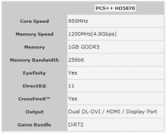 Характеристики видеокарты Powercolor PC ++ HD5870