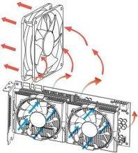 Поток воздуха, создаваемый ICE VISION