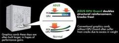 GPU Guard - система усиленного крепления микросхем на PCB