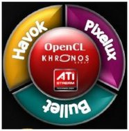 OpenCL HD 5830