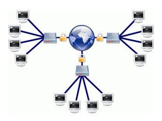 Как настроить VPN в Windows 7