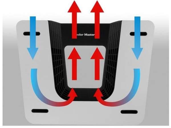 Циркуляция воздуха в NotePal Infinite EVO от Cooler Master
