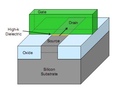 Схема работы 2D транзистора