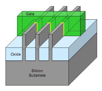 Схема работы 3D транзистора