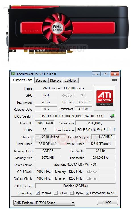 Видеокарта AMD Radeon HD 7990
