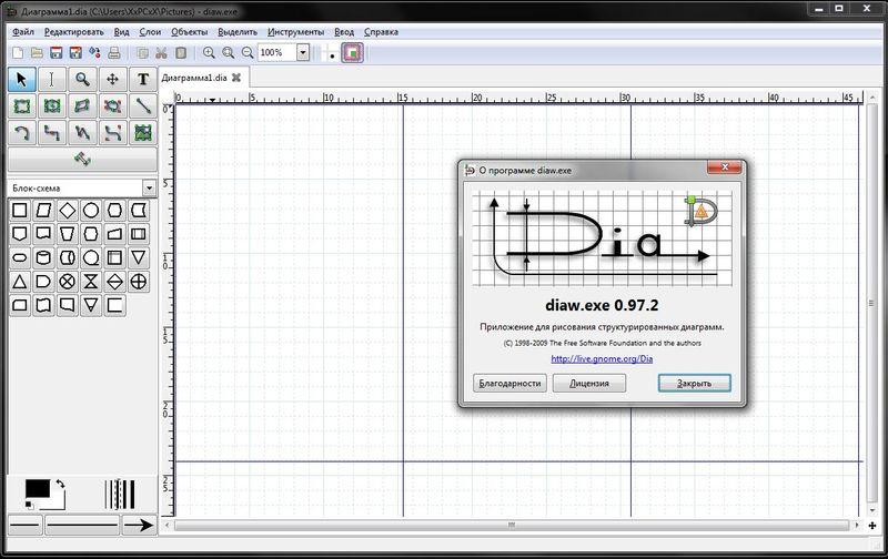 Dia - софт для построения