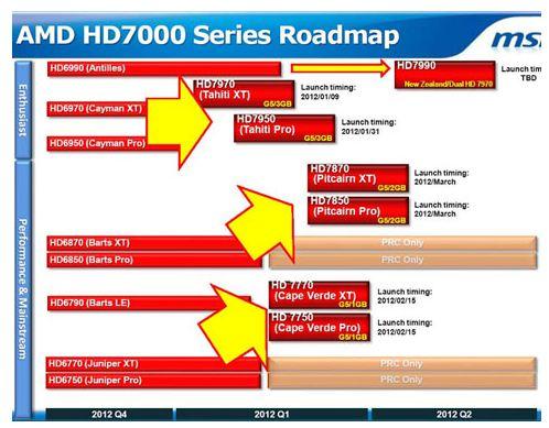 Скоро появятся видеокарты AMD HD 7800 и HD 7700
