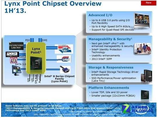 Появились некоторые сведения о чипсете Intel Lynx Point