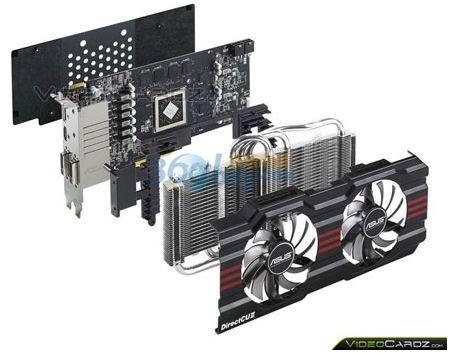 Видеокарта HD 7850 DirectCU II Dragon Edition