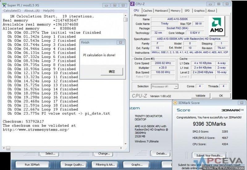 Производительность AMD Trinity A10-5800K