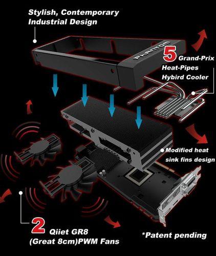 Система охлаждения Gainward GTX 680 Phantom