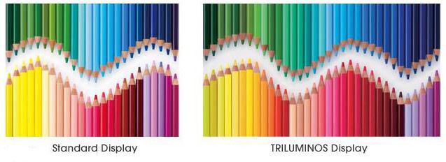 Цветопередача дисплеев Triluminos