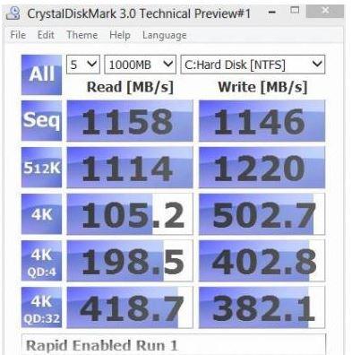 Samsung включили режим RAPID для своих SSD 840 Pro