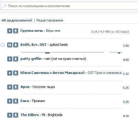 ВКонтакте.ру Downloader: как можно легко и просто скачать музыку и видео?