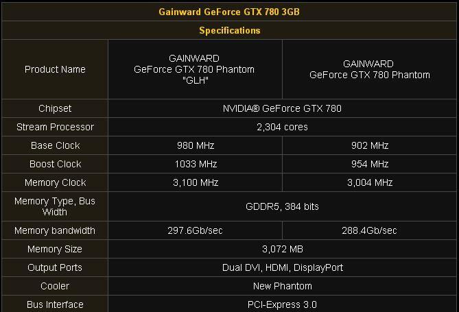 Спецификации видеокарт серии GTX 780 Phantom от Gainward