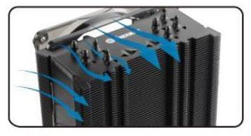 Enermax представили новые системы охлаждения для процессора