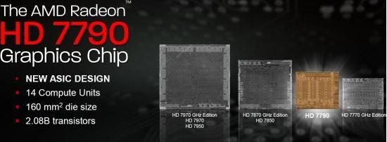 Графический процессор AMD Bonaire