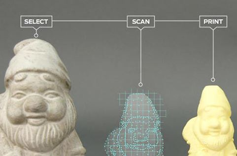 3D сканер Digitizer Desktop умеет клонировать предметы