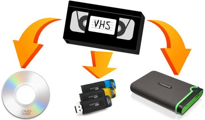 Записи АВВА в цифровом качестве в домашних условиях