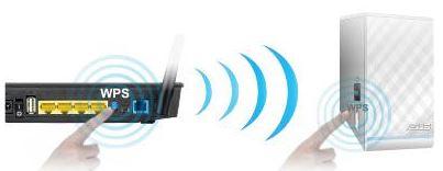 Репитер WiFi Asus RP-N53