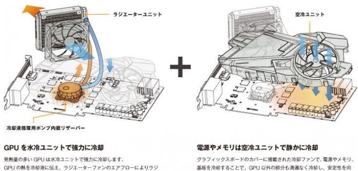 Схема охлаждения ELSA GeForce GTX 770 HYBRID