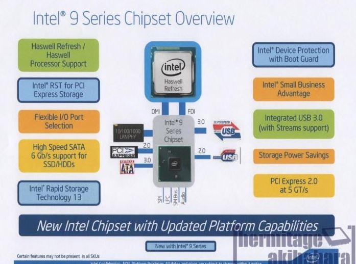 Intel собирается обновить линейку Haswell в мае