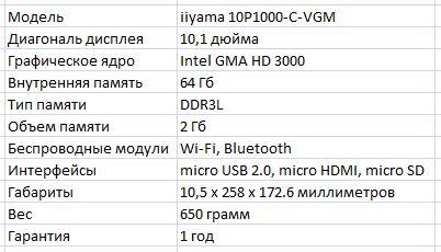 спецификации iiyama 10P1000-C-VGM