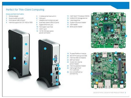 Intel скоро собираются выпустить мини-компьютер NUC без активного охлаждения