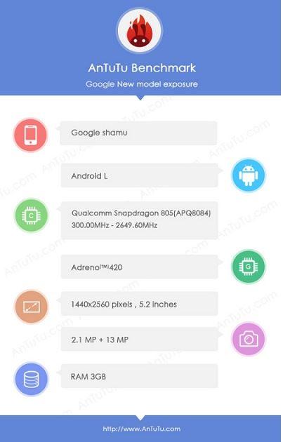 Стали известны некоторые подробности о смартфоне Гугл Nexus 6