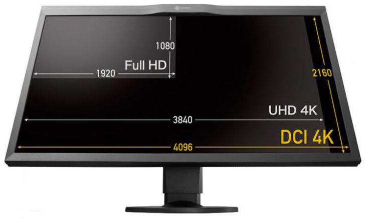 Eizo выпустили дисплей ColorEdge CG318-4K