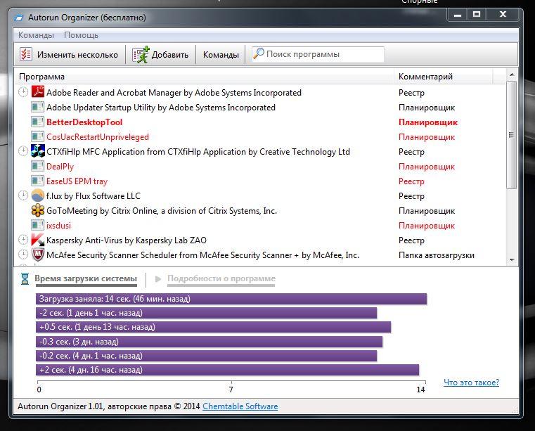 Автозагрузкой Windows может управлять Autorun Organizer