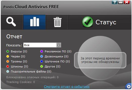 Новая версия Panda Cloud Antivirus