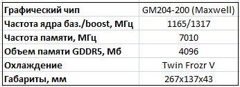 MSI объявили о выпуске видеокарты GTX 970 Gaming 4G Golden Edition