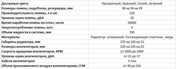 Raijintek выпустили СВО Triton