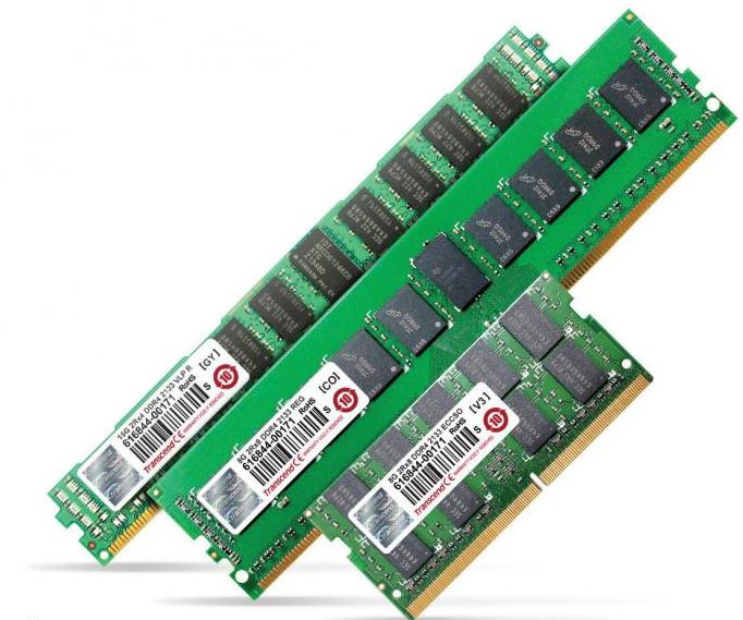 Transcend представили свою линейку памяти DDR4