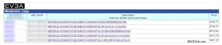 В Сеть попали цены на еще не вышедшую видеокарту EVGA GeForce GTX 980 Ti
