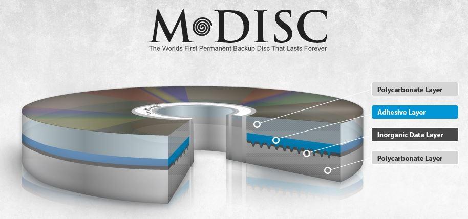 Verbatim начинает выпуск дисков архивного назначения M-Disc