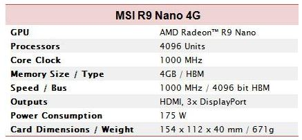 MSI выпустили видеокарту MSI R9 Nano 4G