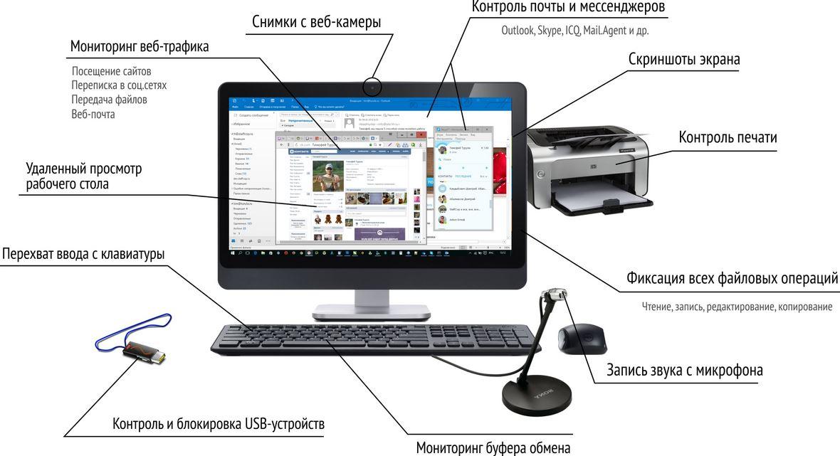 Выпущена новая версия системы программы StaffCop Enterprise 3.0