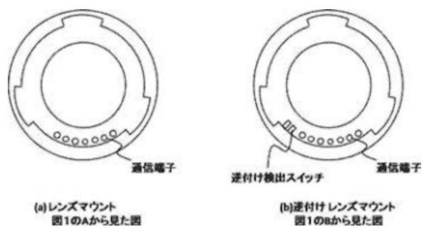 Компания Canon получила патент на реверсивные объективы