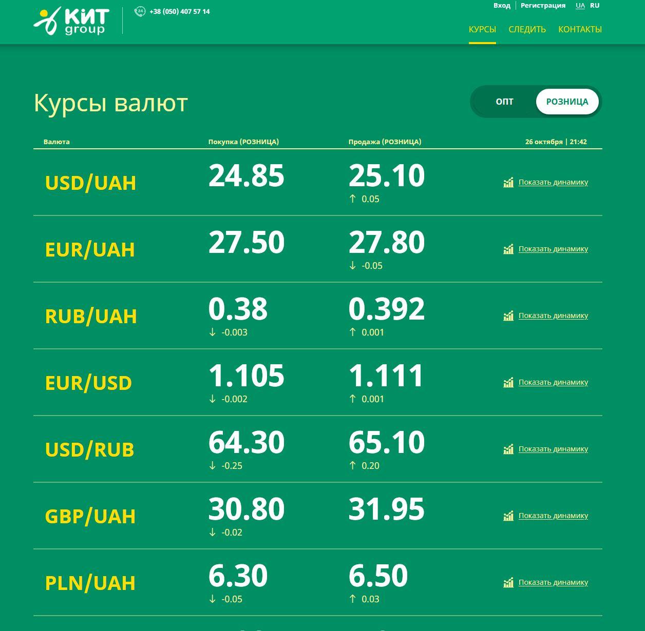 Выгодный обмен валюты в Харькове