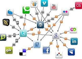 Продвижение посредством социальных сетей