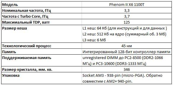 Спецификации процессора AMD Phenom II 1100T