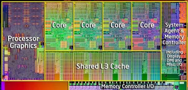 Ядро новых процессоров Core второго поколения