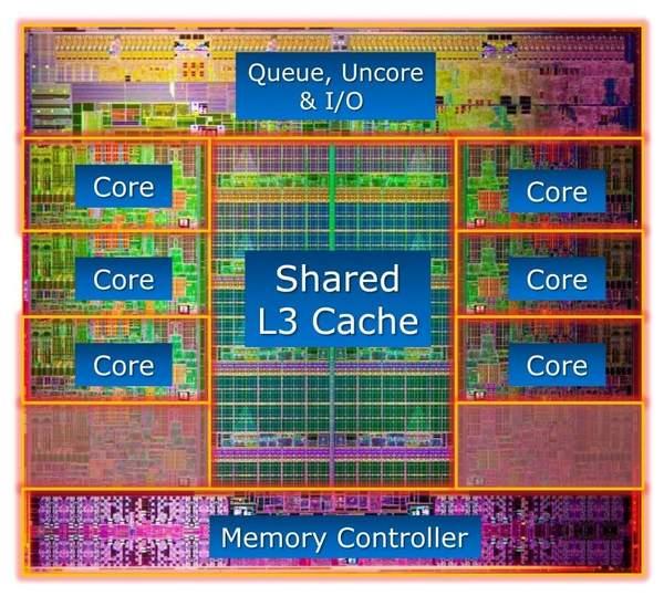 Архитектура новых процессоров Intel