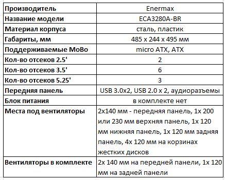 Спецификации корпуса Enermax Ostrog GT