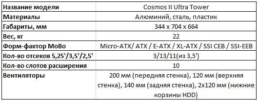 Спецификации CM Cosmos II Ultra Tower