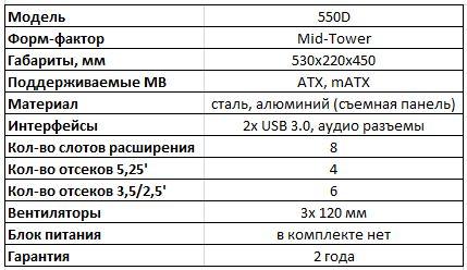 Спецификации Corsair 550D
