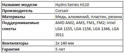 Спецификации Corsair Hydro Series H110